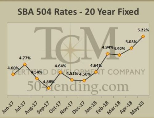 SBA 504 UPDATE – May, 2018 Rates REVISED