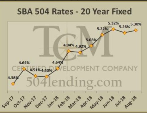 SBA 504 UPDATE – August, 2018 Rates